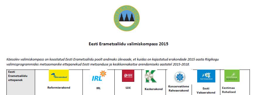 Valimiskompass 2015